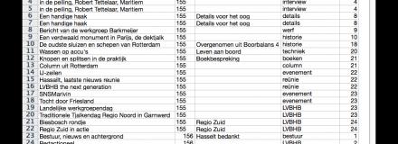 Index Bokkepoot